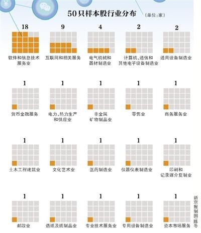 """民企占比8成 监管""""点名""""企业入围"""